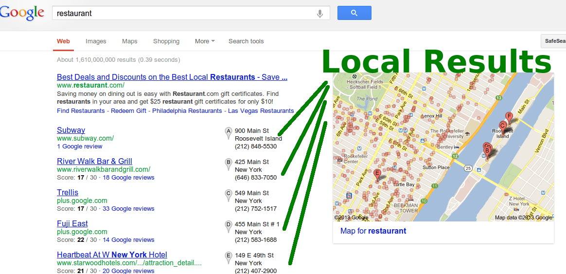 Google Local marketing
